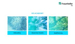 Säulen der IKS Academy